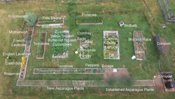 garden map 2016